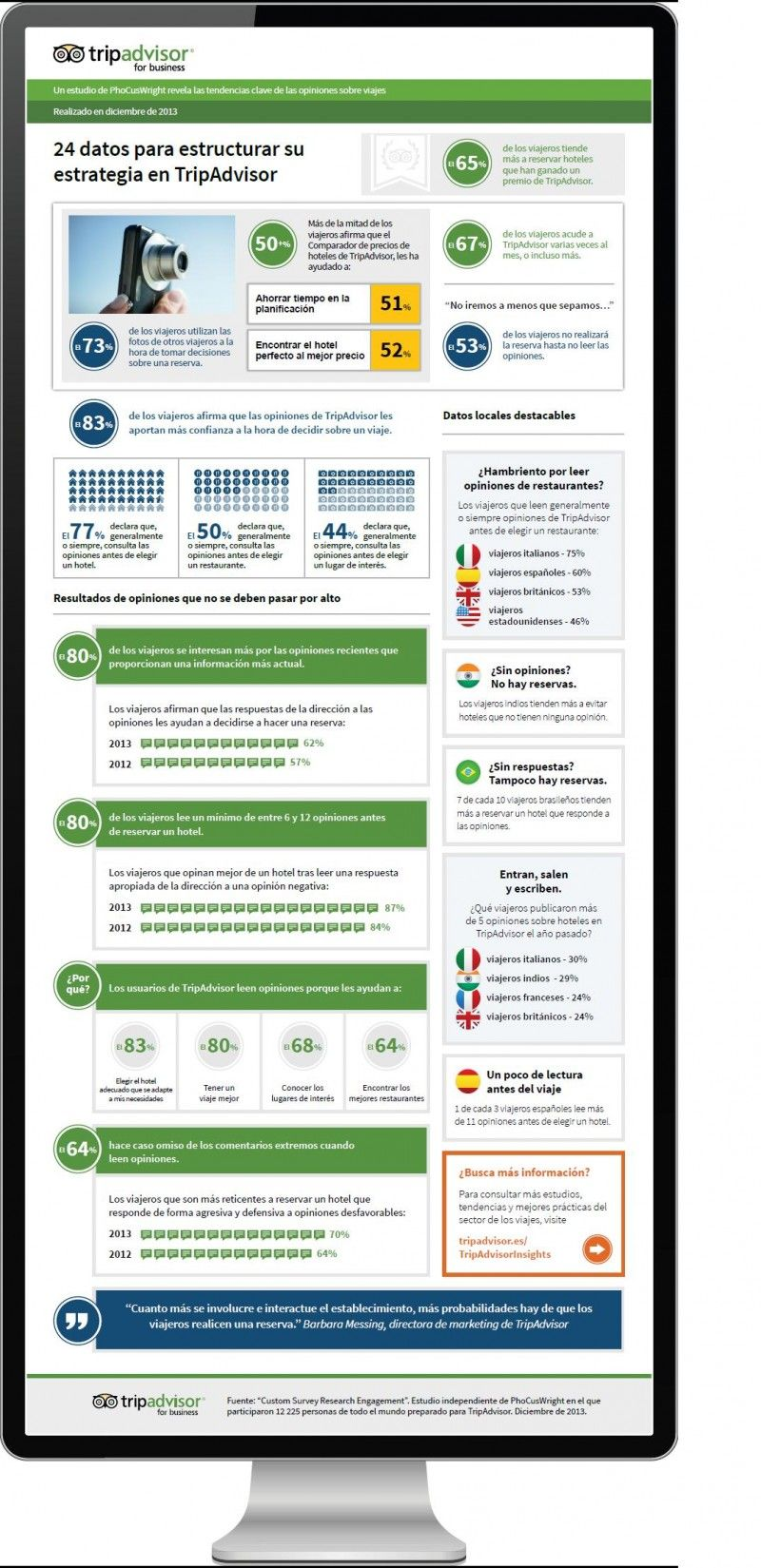 24 Data To Structure A Strategy On Tripadvisor Strategy Infographic Trip Advisor Tourism Marketing