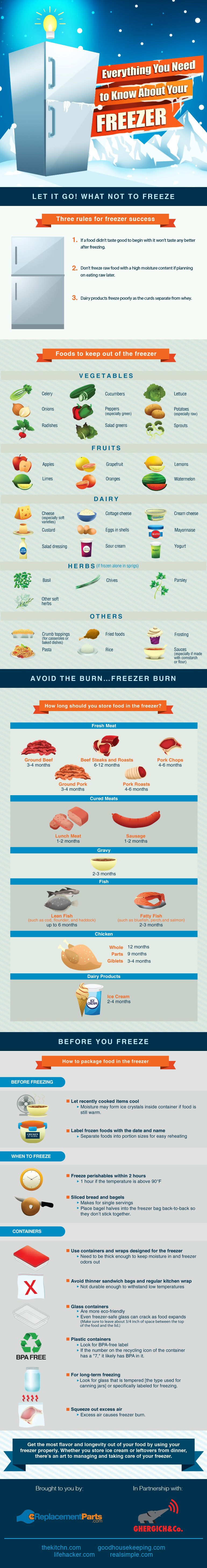 Freezer Tips #infographic