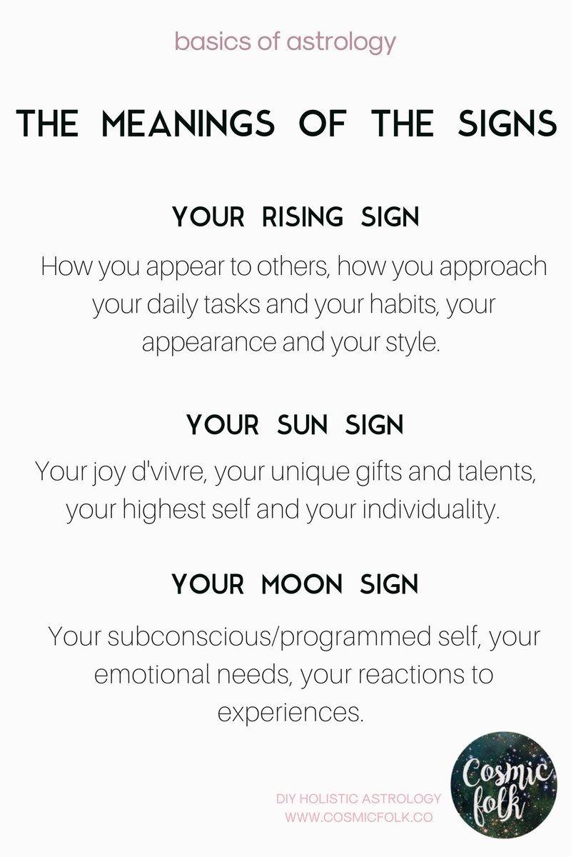 Learn The Meanings Of The 3 Main Parts Of Your Birth Chart Your