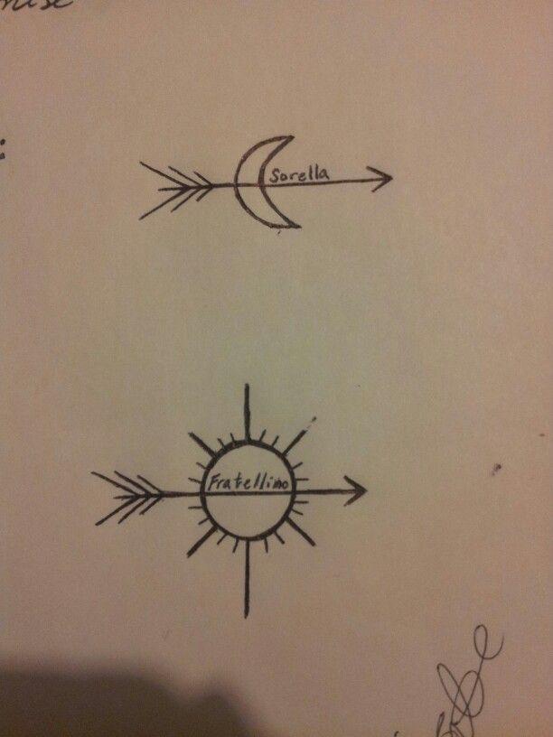 Apollo Sun Tattoo - Pics about space