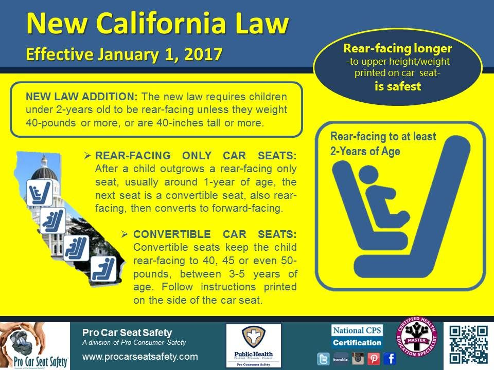 New California Law effective January 1, 2017 required children to be ...