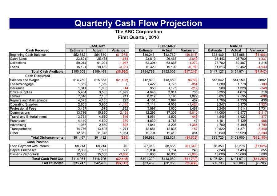 14 Cash Flow Statement Templates Cash Flow Statement Statement