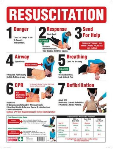Here Are 7 Steps To Do Cpr To An Concussions Person Medical First