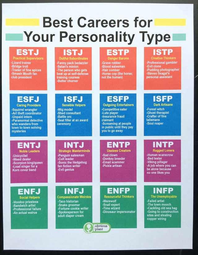 ENFP Job hunt. Something to consider.