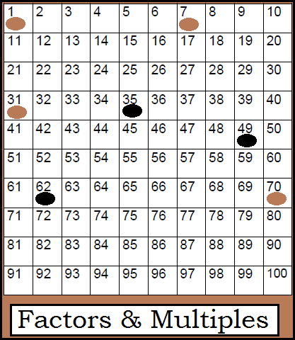 Play Factors And Multiples On A 100 Chart Factors And Multiples Classroom Freebies 4th Grade Math Worksheets