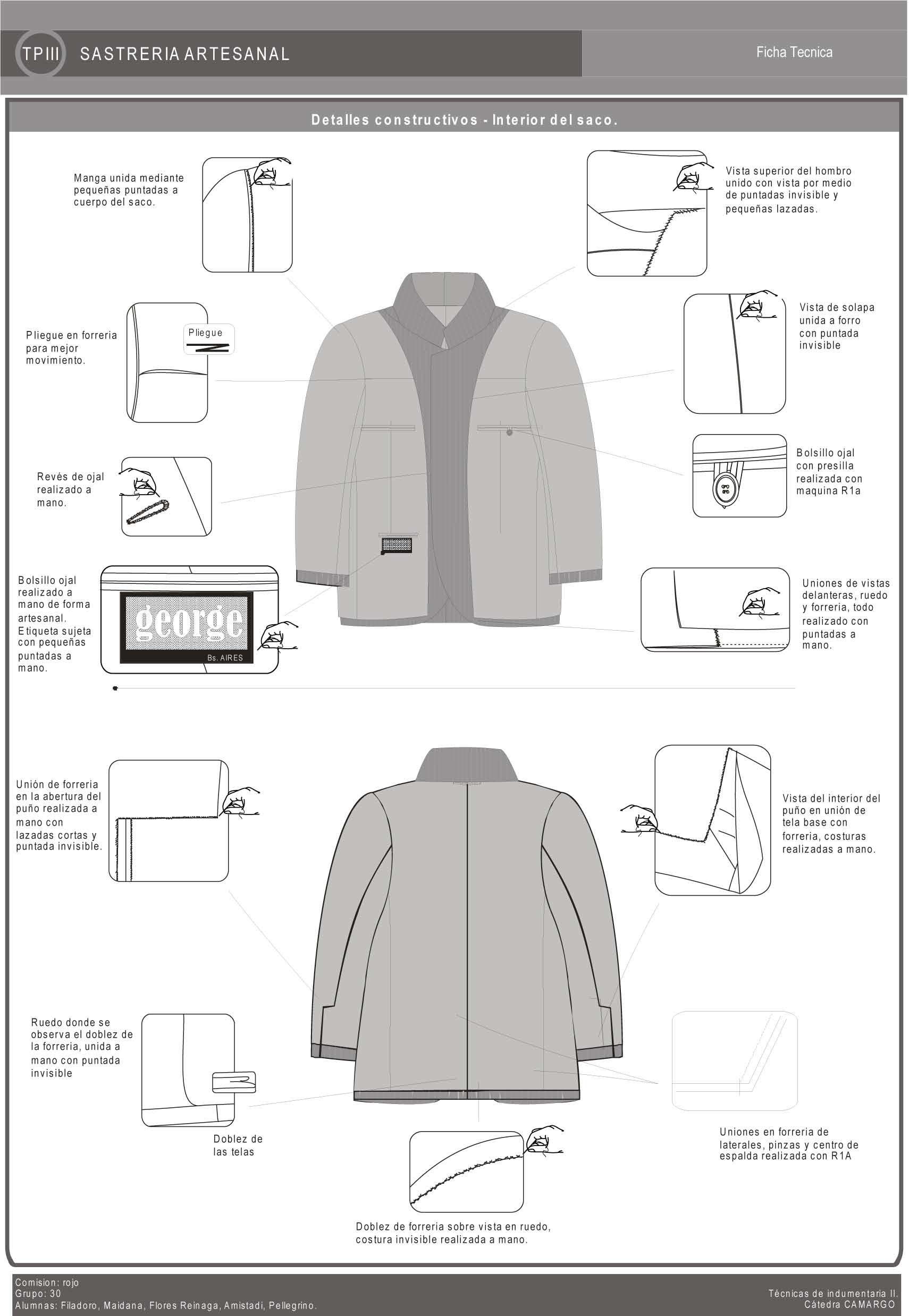Pin de Alfredo Siles en Confección chaquetas | Pinterest | Costura ...