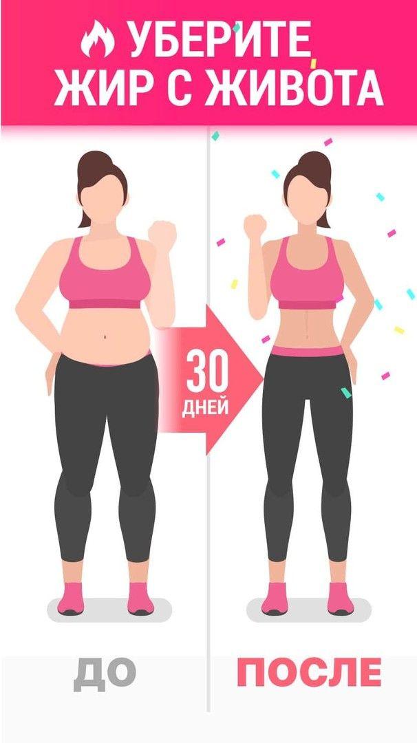 Как Сжечь Жир На Животе У Женщины. Упражнения и советы для тех женщин, кто хочет убрать жир с живота и боков