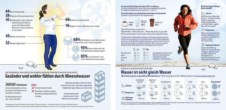0406 Gerolsteiner – Mineral water