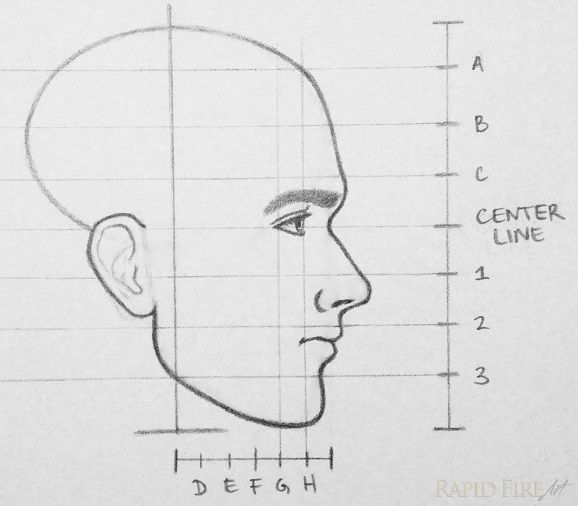 How To Draw A Face From The Side How To Draw Ears Drawing Tutorial Face Face Drawing