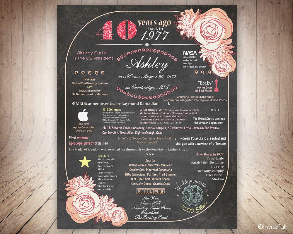 40th Birthday Poster on ChalkboardPersonalized 1977 Birthday Sign – Personalized 40th Birthday Invitations