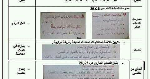 مذكرة التربية الاسلامية الاحسان الى الجار للسنة الرابعة ابتدائي الجيل الثاني Education Islamic Charities Memorandum