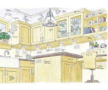 kitchen wiring 1120 kitchen pinterest kitchens and lights rh pinterest com 4-Way Switch Wiring Diagram 3-Way Switch Wiring Diagram