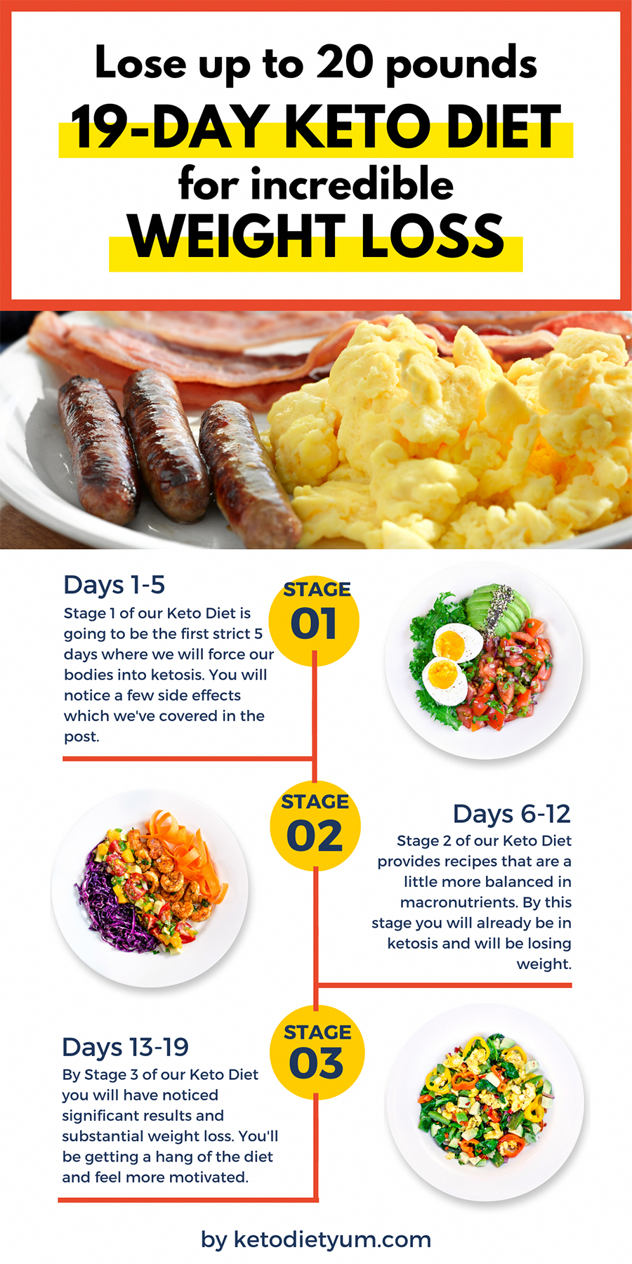 Keto Diet For Uterine Fibroids Lowcarbhighfatketogenicdiet Ketogenic Diet Meal Plan Ketogenic Diet For Beginners Keto Diet Food List