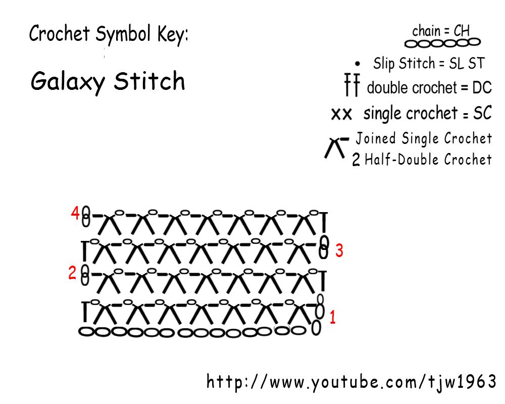Double Crochet Diagram Single Geek Free Instructions And Patterns Galaxy Stitch 1000x800