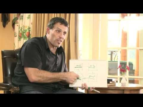 Tony Robbins, Frank Kern and John Reese on the most Important skill of achievers. $400,000,000 in one day boooom!