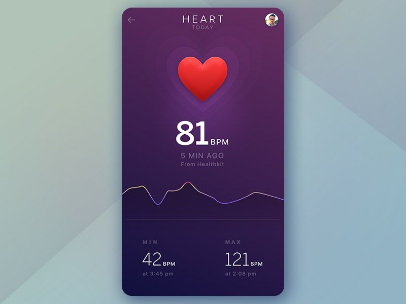 Heart rate tracking app heart rate app medical app