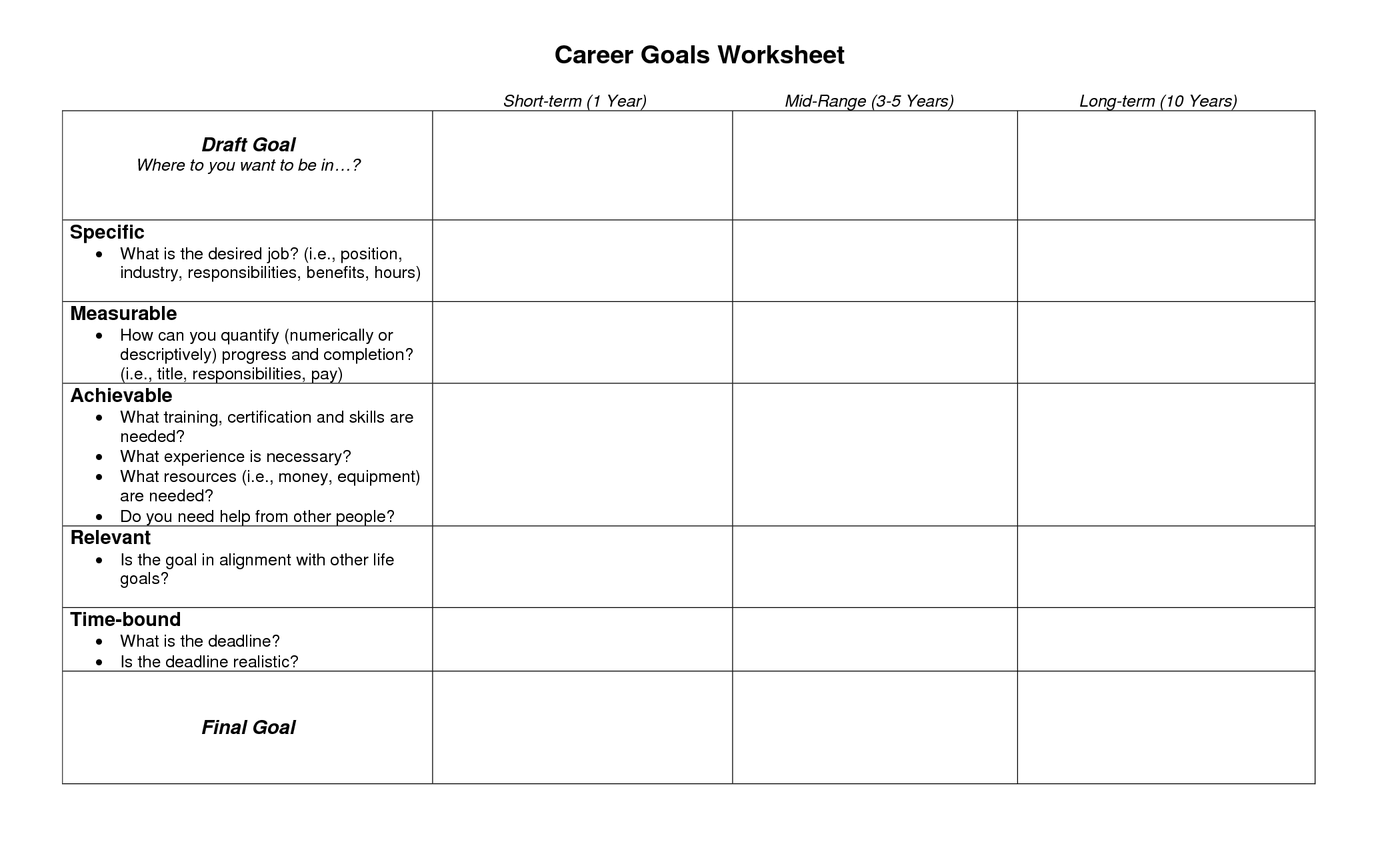 Smart Goals Worksheet For Career