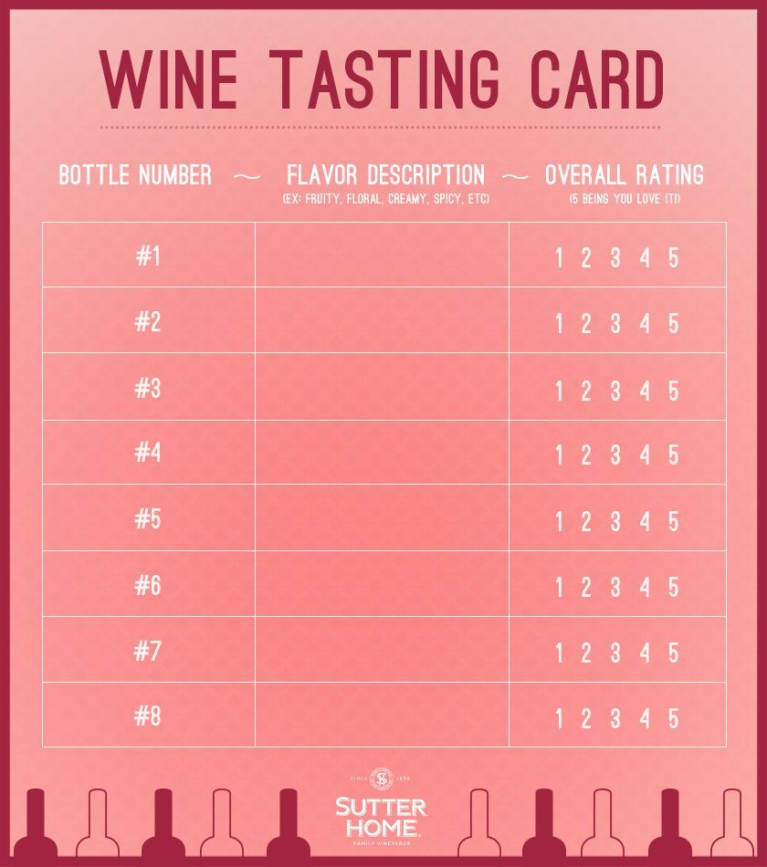 Plan The Perfect Blind Wine Tasting Party Get In Get Wine