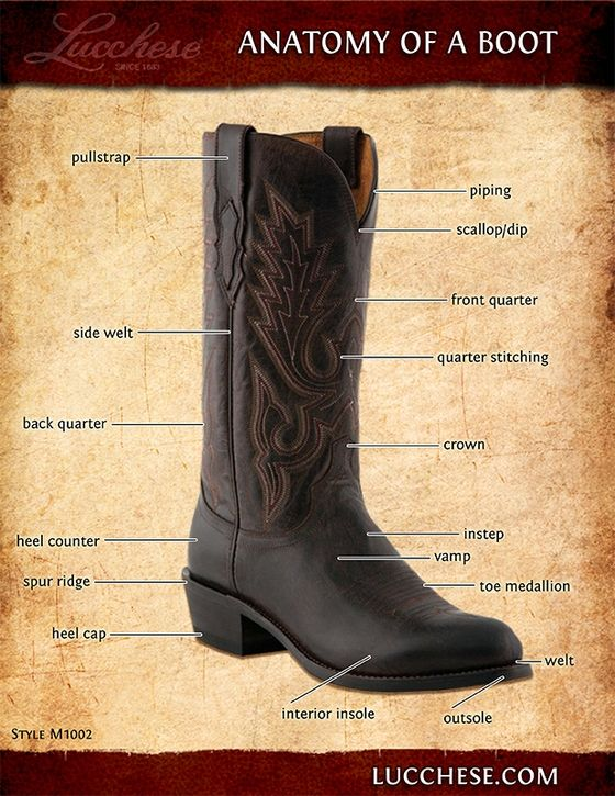 CJs Lucchese Cowboy Boots | Boots, Boots & more Boots | Pinterest ...