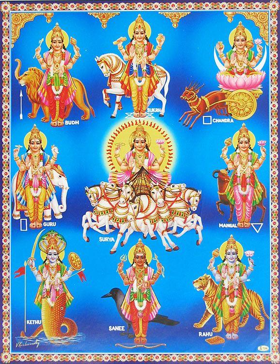 Hinduism in Tamil Nadu