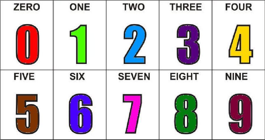 Conhecido numeros em ingles - Pesquisa Google | ingles | Pinterest | Números  MQ37