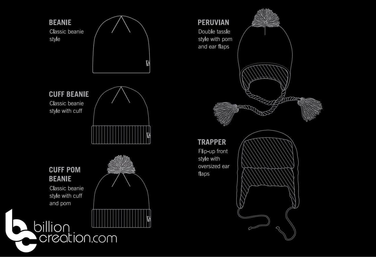 New Era Hat Styles The Ultimate New Era Style Guide Billion Creation New Era Hats New Era Style Guides