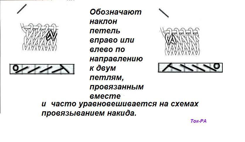 условные обозначения петель на схемах по вязанию спицами модное