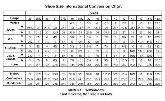 Kids Shoe Size Measurement Chart | Wear for Yoga | Notes ...