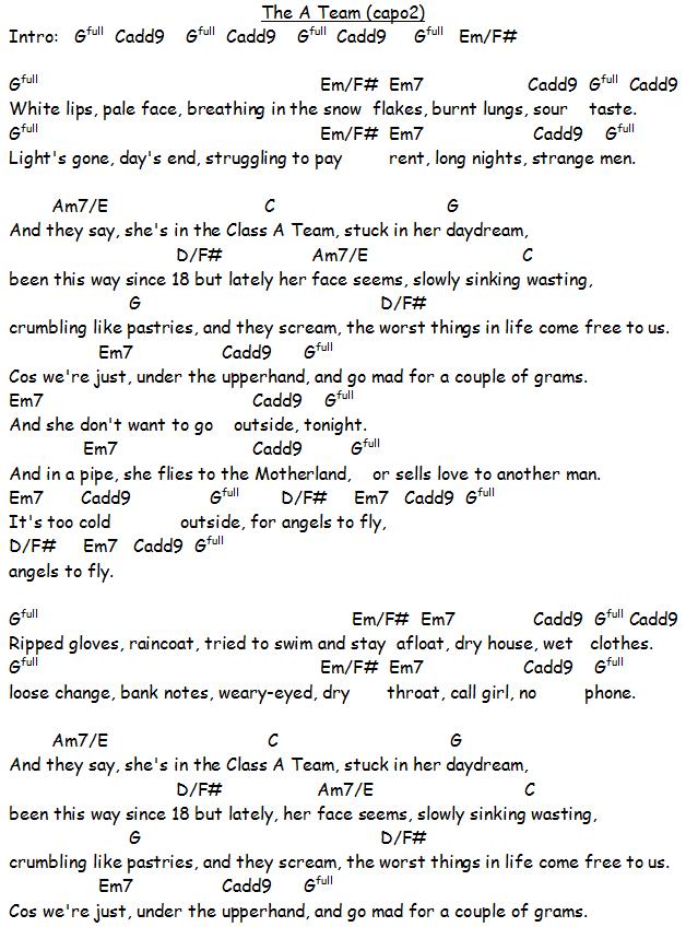 The A Team Chord : chord, Team,, Sheeran,, Songs