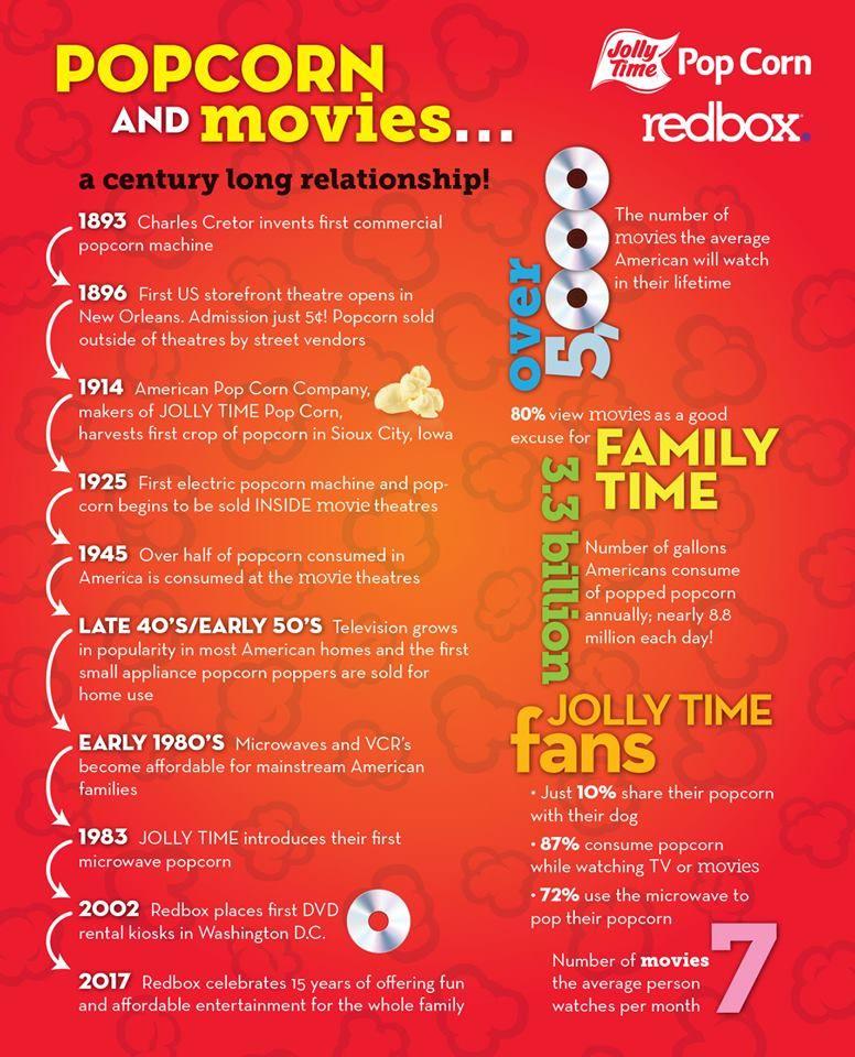 26907609 10156154457842010 3569323873652995602 N Jpg 776 960 Redbox Popcorn Machine