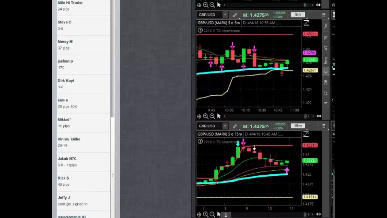 Binary Options Strategy Forex Trading Strategies Make Real
