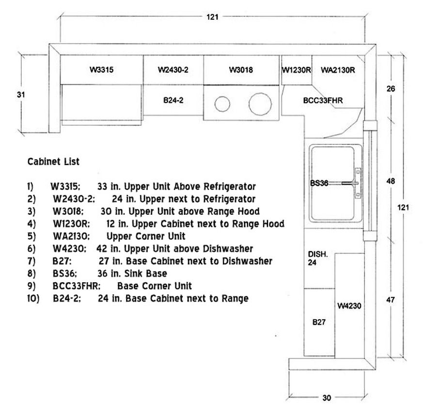 Standard Dimensions Of Kitchen Cabinets Kitchen Cabinet Dimensions Kitchen Cabinets Height Kitchen Layout
