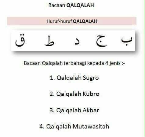 Qalqalah Useful Doas Learn Quran Learn Islam Quran Quotes