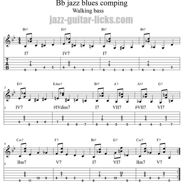 Suspended fourth chords (sus4) - Guitar shapes and voicings | Chords ...