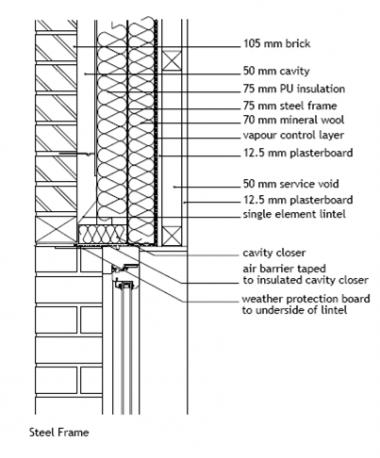 Revit Modeling Cad Steel Detailing Autocad Structural