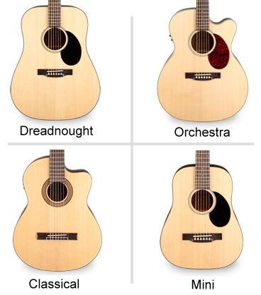 Jasmine Guitars Strumviews Com Complete Acoustic Electric Guitar Product Reviews And More Guitar Acoustic Electric Guitar