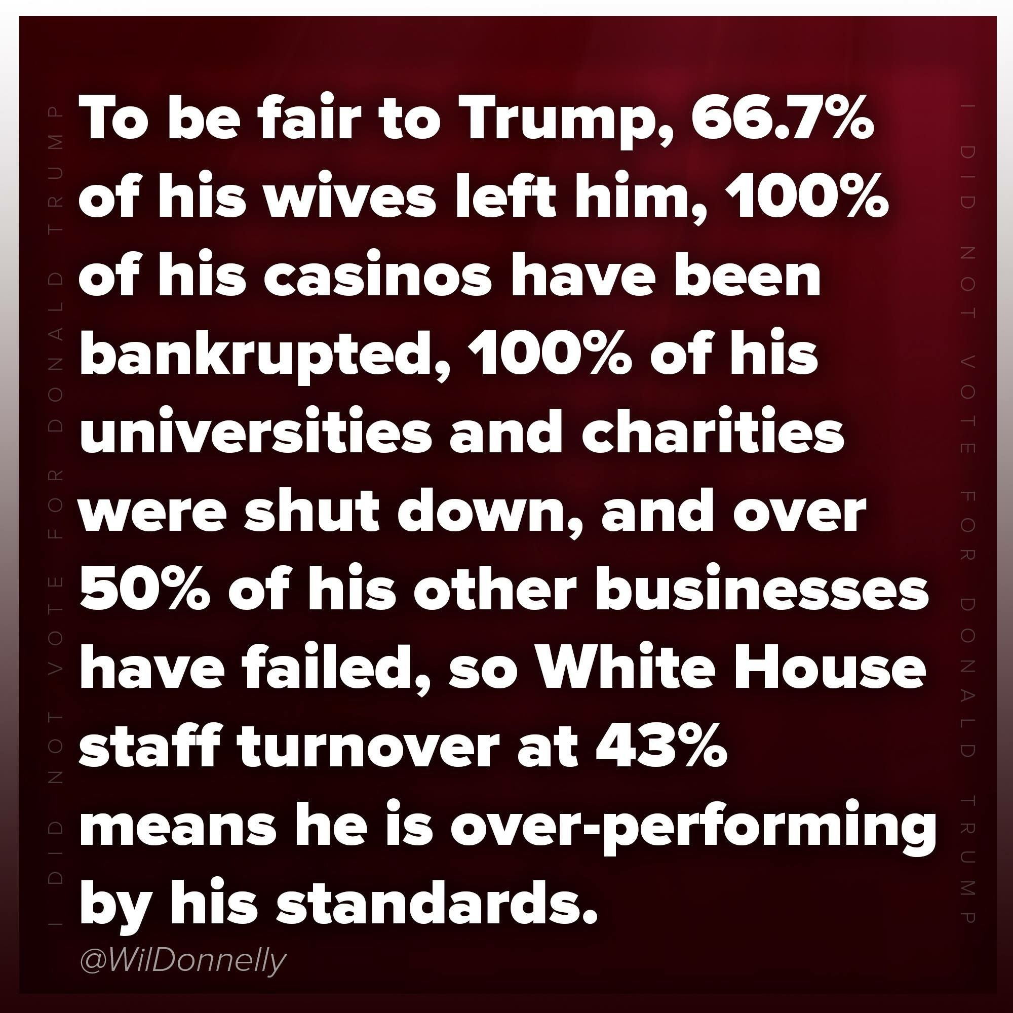 To Be Fair To Trump, 66.7% Of His Wives Left Him, 100% Of