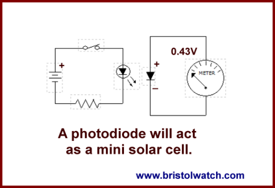Photodiode In Generates A Small Voltage Like A Solar Cell Solar Cell Solar Power Solar Panel System
