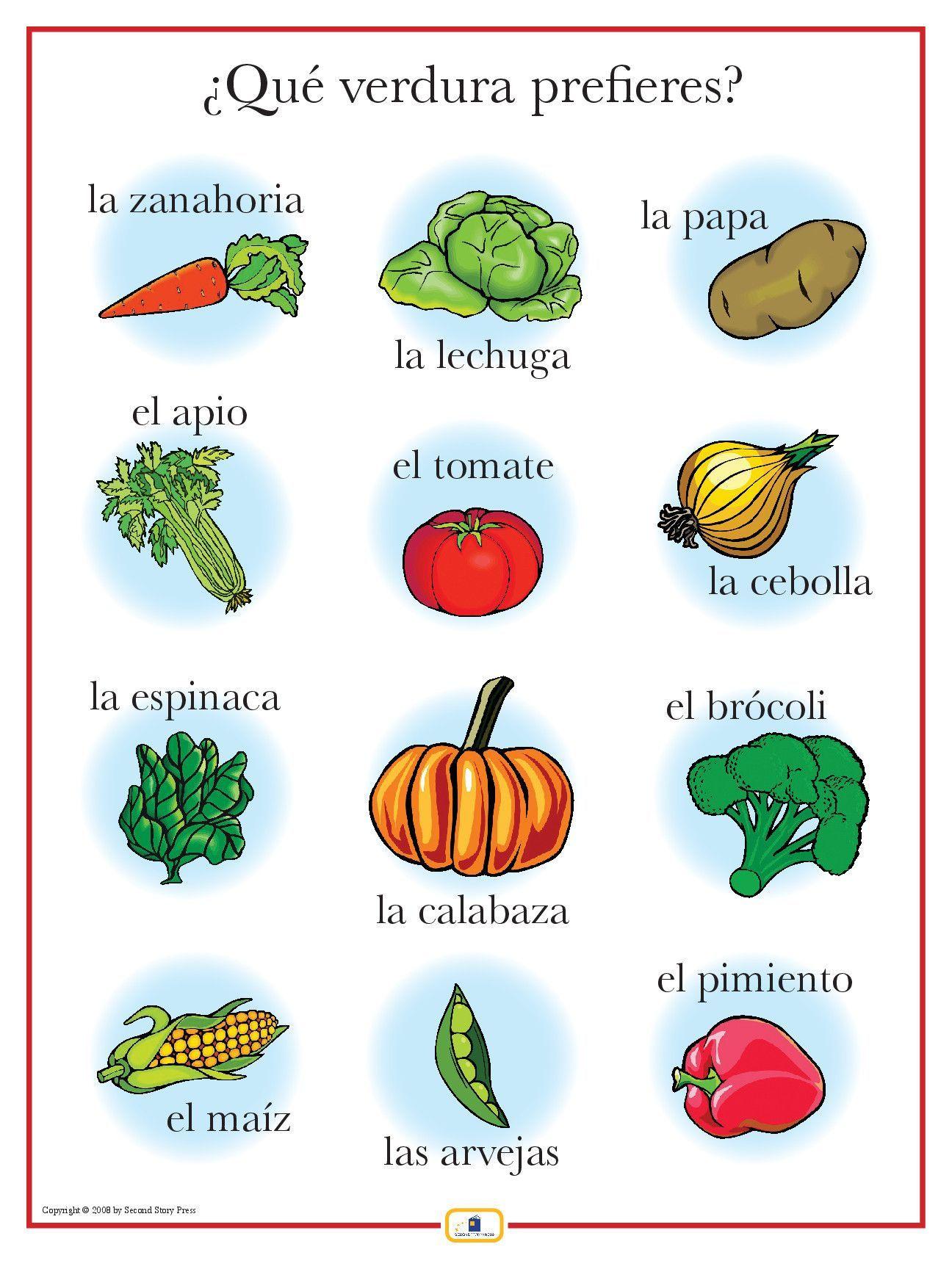 Spanish Vegetables Poster – Spanish Food Worksheets