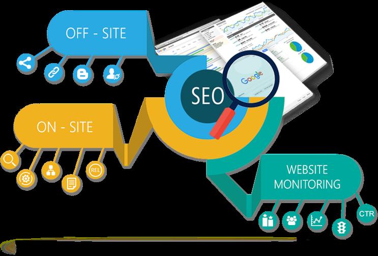 Harga Jasa Seo Anchornetmedia Jasa Pembuatan Website Di 2020 Marketing Website Teknik