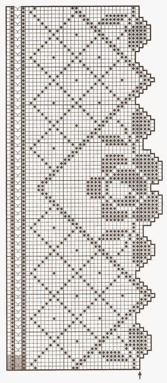 Bordura | Crochet | Pinterest | Rosas, Cortinas y Cenefas