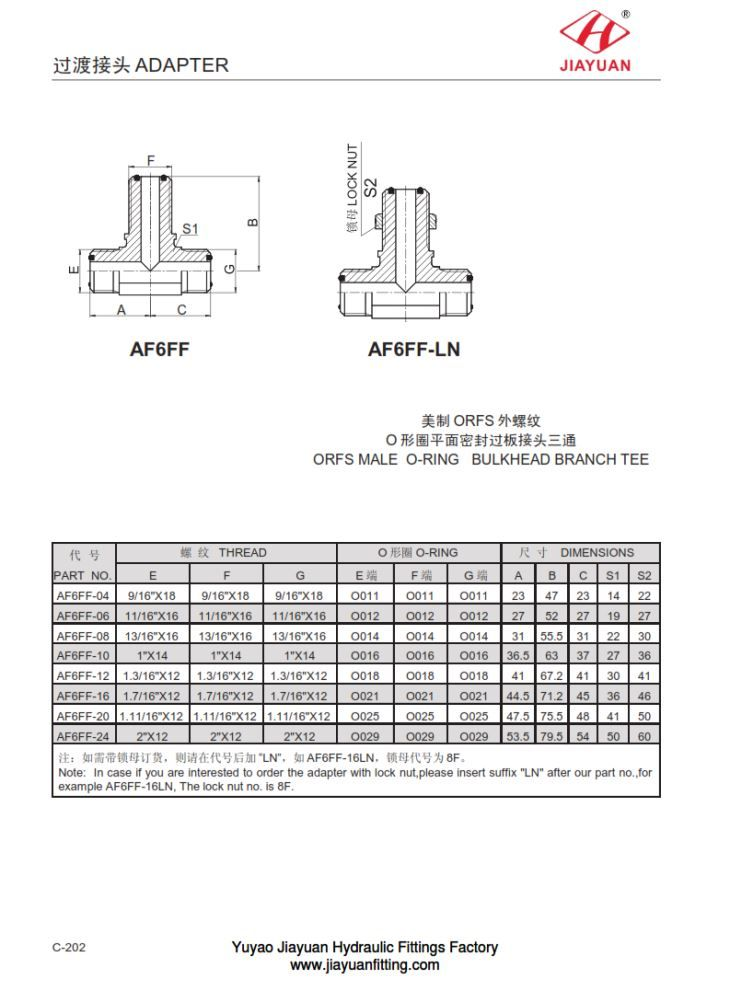 China Custom Bt Bk Orfs Union Connector Manufacturers Suppliers Stainless Steel Bt Bk Orfs Union Connector Jiayuan