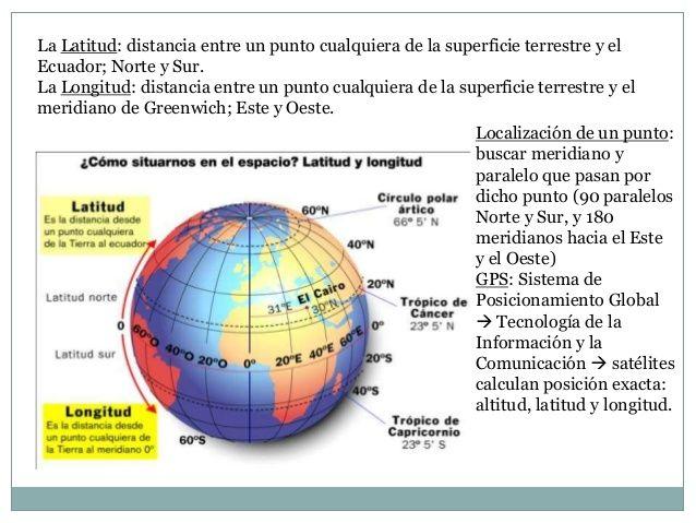 Localizacion E Interpretacion Globo Terraqueo Buscar Con Google Social Studies Worksheets Earth And Space Science Teaching Multiplication