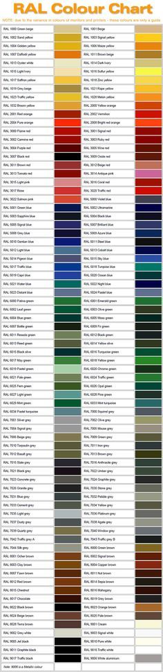 How to Choose a Colour Scheme with Colour Wheels and RAL Charts - ral color chart