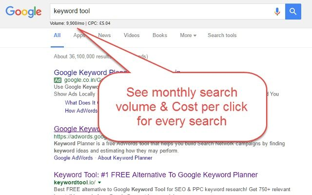 Extension Keywords Everywhere Keyword Tool Keyword Tool Seo Ranking Digital Marketing Tools