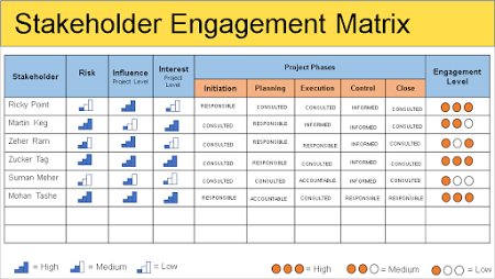 Stakeholder Management Plan Template PPT Free Download