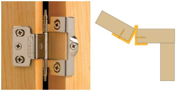Wrap Around Non Mortise Inset Hinge Partially Exposed