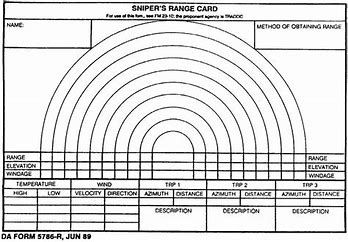 The Sniper Pdf