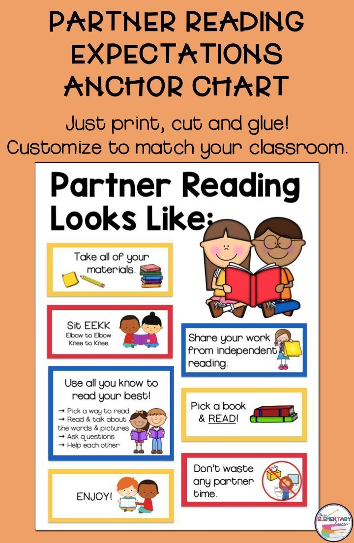 Make Your Own Partner Reading Expectations Anchor Chart