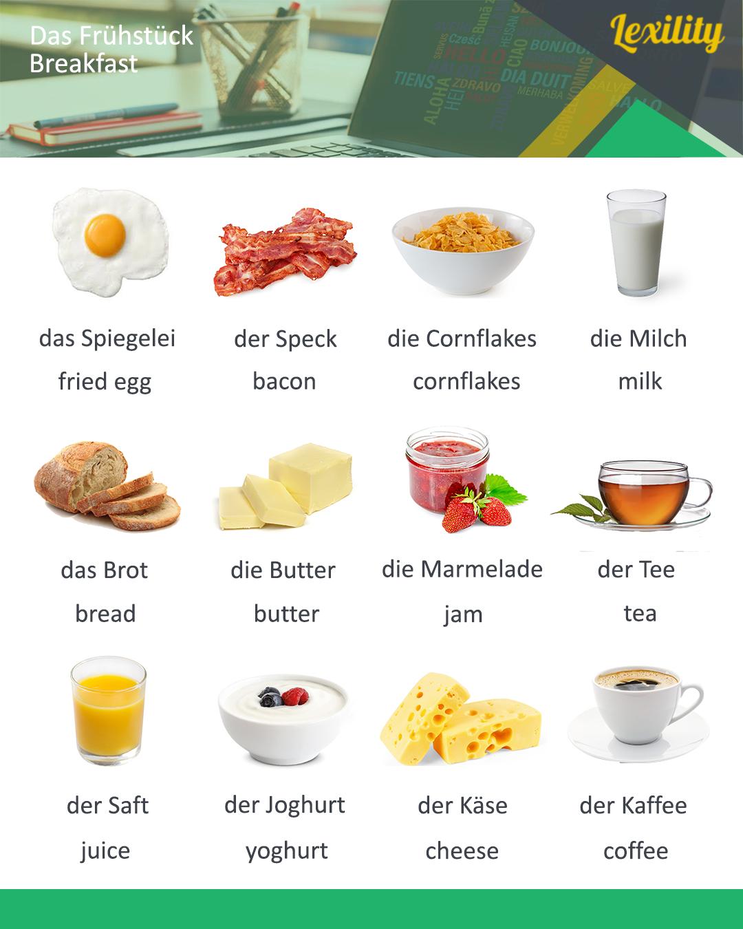 Breakfast food in German Mandarin chinese learning